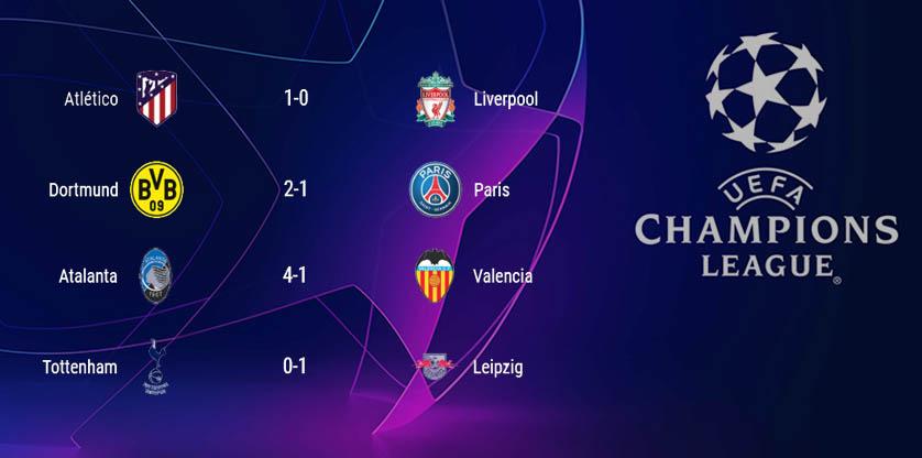 Bajnokok Ligája nyolcaddöntőinek - 2020