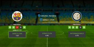 Foci Tippek: Barcelona vs Inter 2019. október 02. - Bajnokok Ligája
