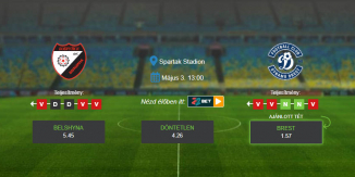 Foci Tippek: Belshyna – Brest 2020. május 03. - Vysshaya Liga