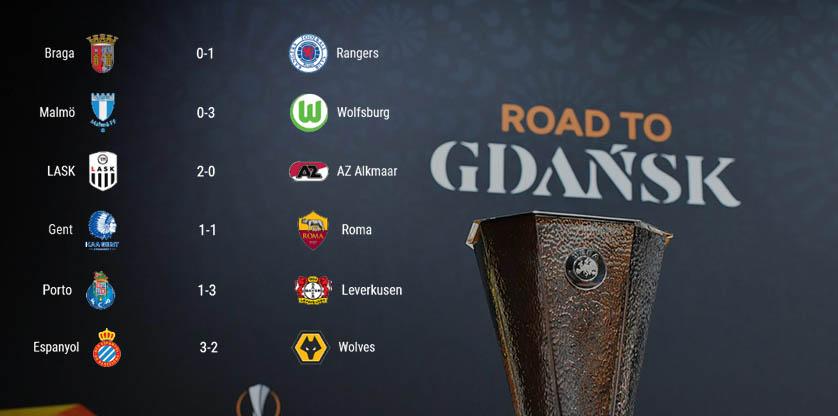 Europa League 2019-2020 összefoglaló – I. rész