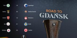 Europa League 2019-2020 összefoglaló – III. rész