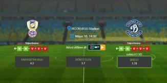 Foci Tippek: Energetik-BGU – Brest 2020. május 16. - Vysshaya Liga