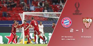 European Supercup Final