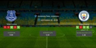 Foci Tippek: Everton vs Manchester City 2019. szeptember 28. - Premier League