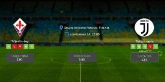 Foci Tippek: Fiorentina vs Juventus 2019. szeptember 14. - Serie A