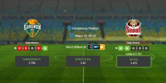 Foci Tippek: Gangwon FC – Seoul 2020. május 10. - K-League 1