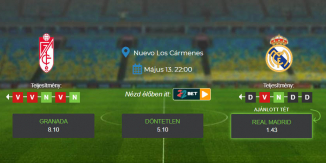 Foci Tippek: Granada - Real Madrid 2021. május 13. - La Liga
