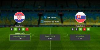 Foci Tippek: Horvátország vs Szlovákia 2019. november 16. - EB selejtező