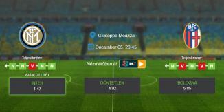 Foci Tippek: Inter - Bologna 2020. december 5. - Serie A