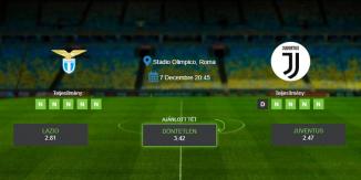 Foci Tippek: Lazio vs Juventus 2019. december 07. - Serie A