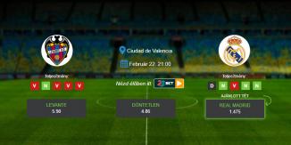 Foci Tippek: Levante – Real Madrid 2020. február 22. - La Liga