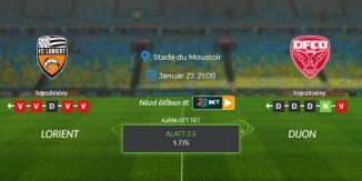 Foci Tippek: Lorient - Dijon 2021. január 27. - Ligue 1