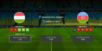 Foci Tippek: Magyarország vs Azerbajdzsán 2019. október 13. - Európa-bajnokság selejtező