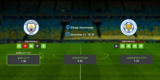 Foci Tippek: Man City vs Leicester 2019. december 21. - Premier League
