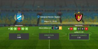Foci Tippek: MTK Budapest – Budapest Honvéd 2020. május 23. - Magyar Kupa