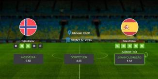 Foci Tippek: Norvégia vs Spanyolország 2019. október 12. - Európa-bajnokság selejtező