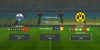 Foci Tippek: Paderborn - Borussia Dortmund 2020. május 31. - Bundesliga
