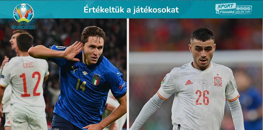 Az Olaszország - Spanyolország elődöntő játékosainak értékelése