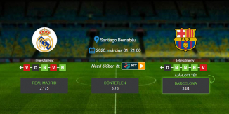 Foci Tippek: Real Madrid – Barcelona 2020. március 01. - LaLiga