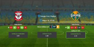 Foci Tippek: Sangju Sangmu – Gangwon FC 2020. május 16. - K-League 1