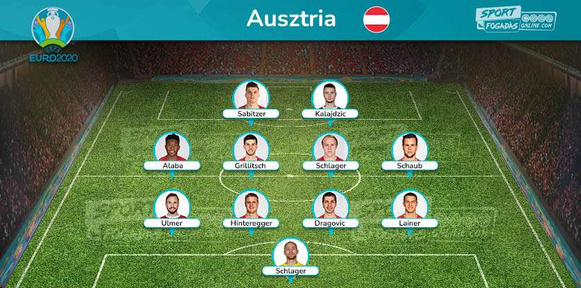 Austria Team - Expected line up