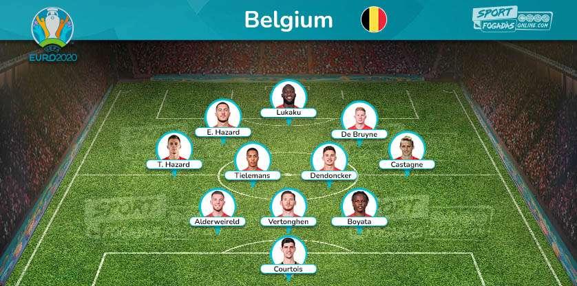 Belgium Team - Expected line up