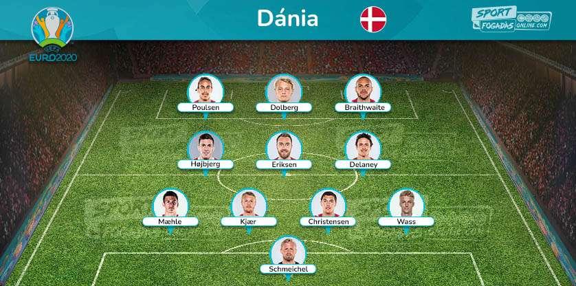 Denmark Team - Expected line up