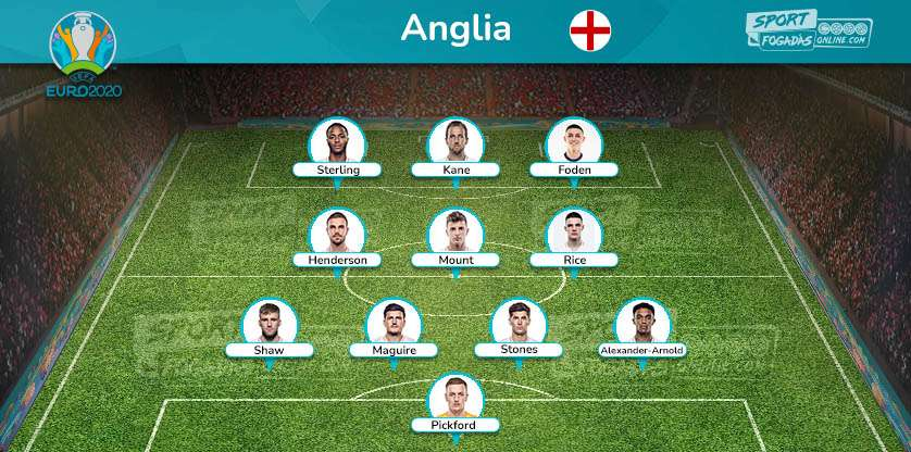 England Team - Expected line up