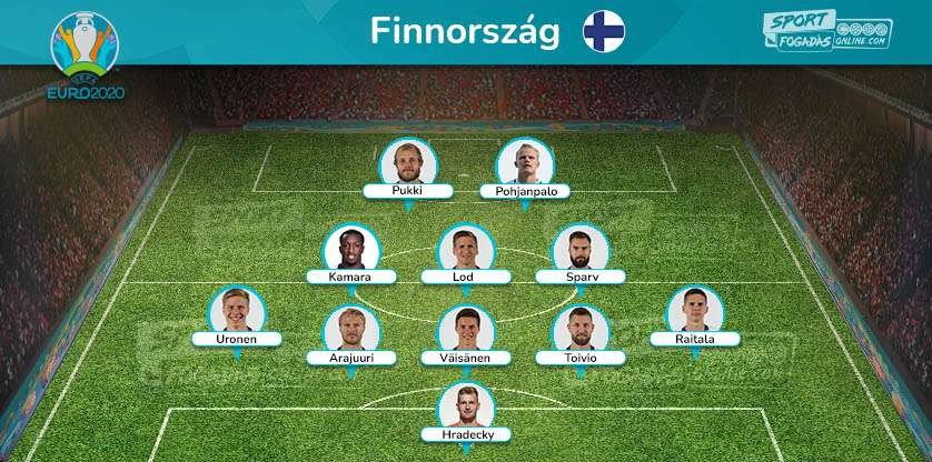 Finland Team - Expected line up