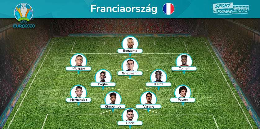 France Team - Expected line up