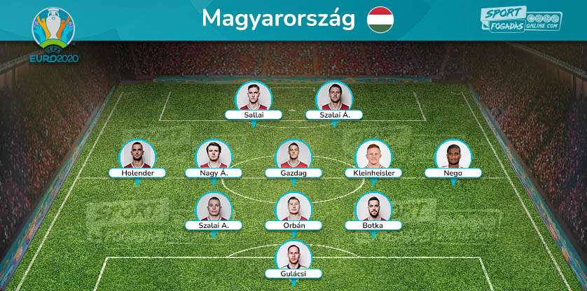 Hungary Team - Expected line up