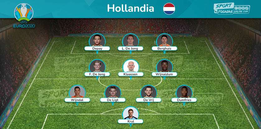 Netherlands Team - Expected Line up