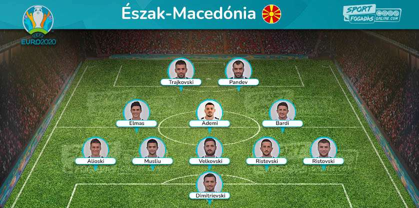 North-Macedonia - Expected line up