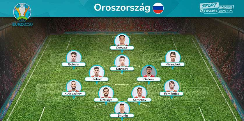 Russia Team - Expected line up