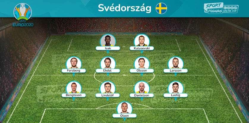 Sweden Team - Expected line up