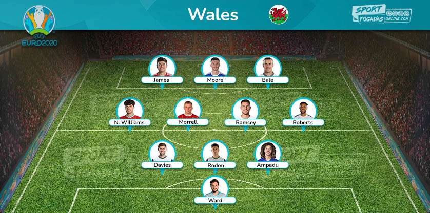 Wales Team - Expected line up