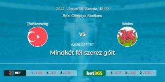 Foci Tippek: Törökország - Wales 2021. június 16. - Euro 2020