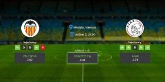 Foci Tippek: Valencia vs Ajax 2019. október 02. - Bajnokok Ligája